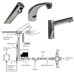 No-touch Automatic Taps